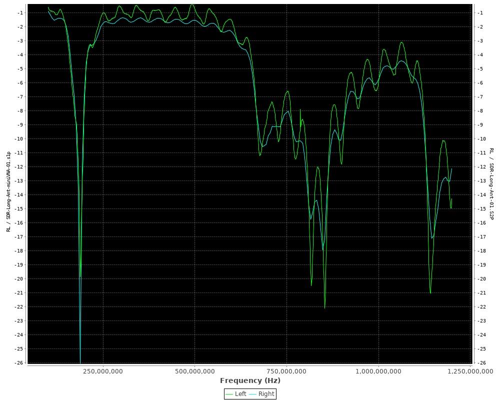 miniVNA-vs-Agilent-02.jpg