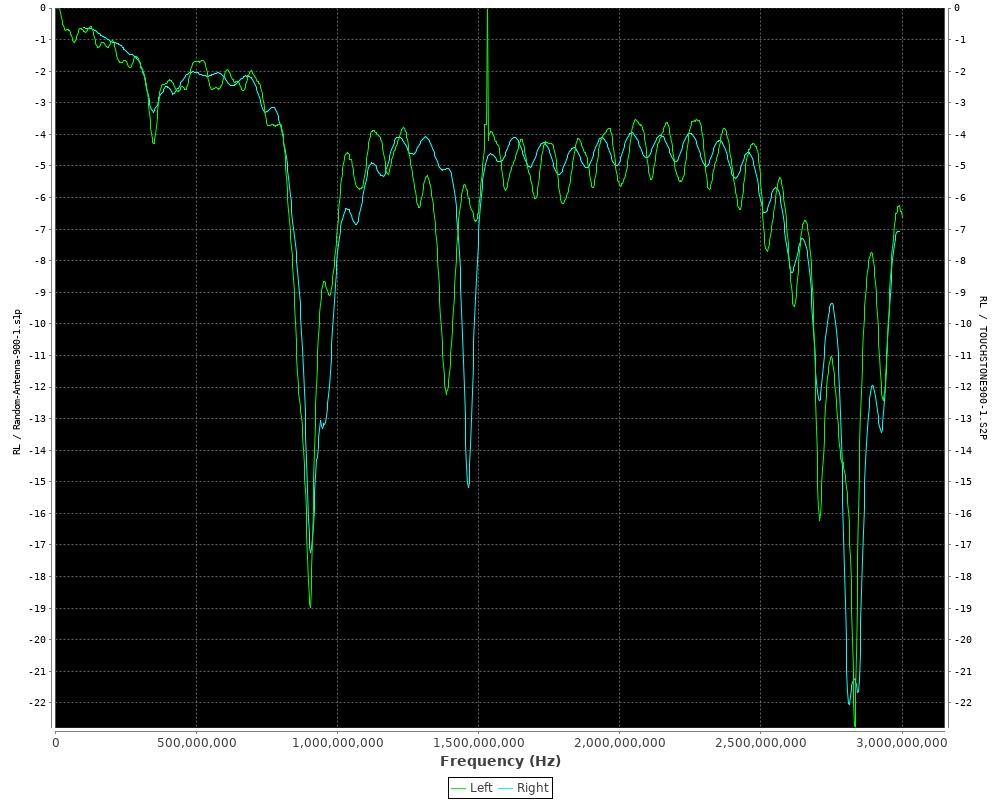 miniVNA-vs-Agilent-03.jpg