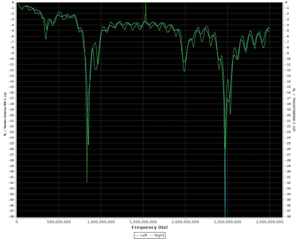miniVNA-vs-Agilent-04.jpg