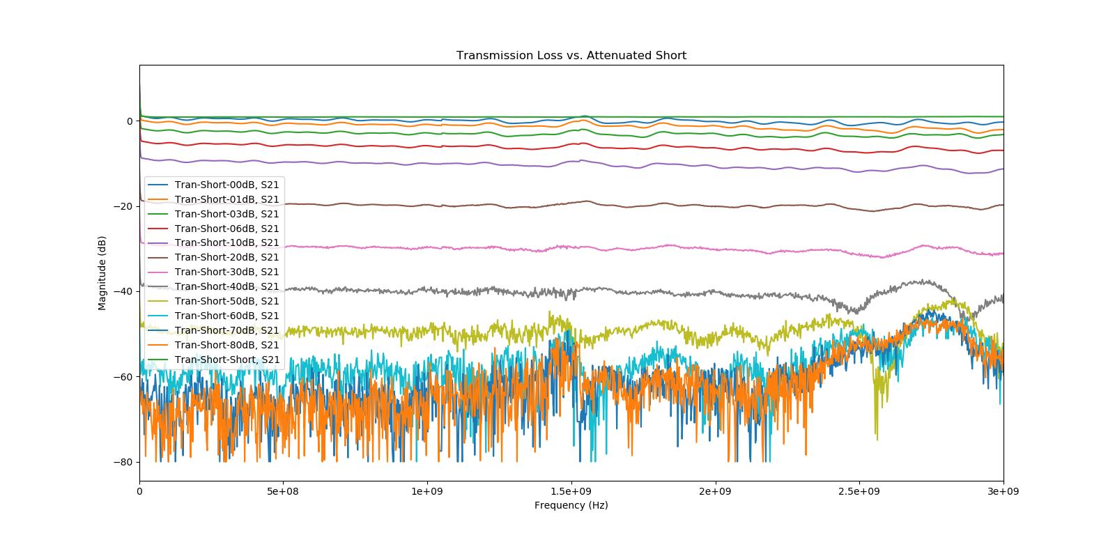 Transmission_Test.png